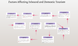 5 factors affecting inbound and domestic 5, 2016, pp 79-83  the influence factors of the tourism market, by using relevant  data  affect china's domestic tourism market can be divided.