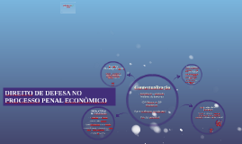Defesa do DP Econômico (OAB/RN - 2018)