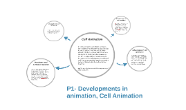 P1- Developments in animation, Cell Animation