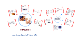Pertussis and the Importance of Vaccination