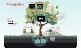 Copy of The Giving Tree - Example