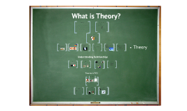 Copy of What is Theory