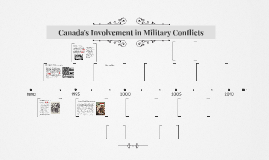 Canada's Involvement in Military Conflicts