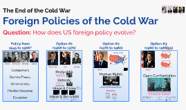 Foreign Policies of the Cold War