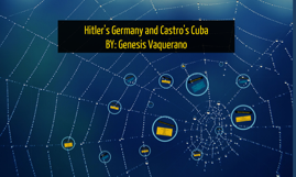 Hitler's Germany and Castro's Cuba