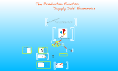 The Production Function: Supply Side Economics
