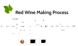 VOCscan - Application: Red Wine Making Chart - Danyel Elferink ASSISTENZWERK