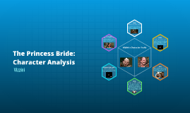 The Princess Bride: Character Analysis on Vizzini