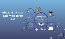 Effect of contacts on the eye