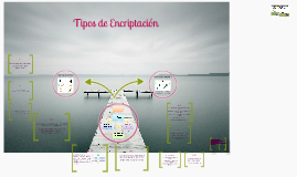Copy of Tipos de Encriptación