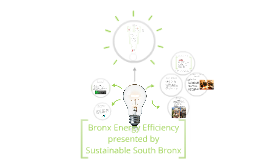 Copy of Copy of Bronx Energy Efficiency