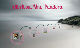 All About Mrs. Pandora