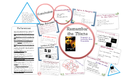 Copy of Copy of Remember the Titans - Perspective on Leadership Group Presentation