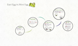 Symbolism between East Egg and West Egg by Mikaela Stoll on Prezi