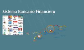 Copy of Sistema Bancario Financiero
