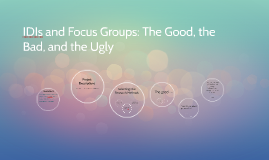 Using IDIs & Focus Groups