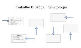 Trabalho Bioética :  tanatologia