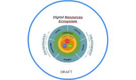 Digital Resources Ecosystem