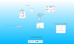 Copy of Math Quadratic/Parabola