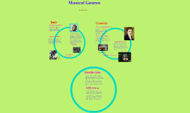 Copy of Copy of Music Genre Template + Example