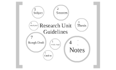 Research Unit Guidelines