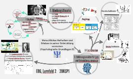 Menschliches Verhalten und Erleben EBG LF2 2BKSP1