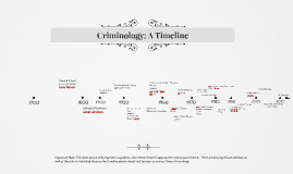 Copy of Criminology: A Timeline