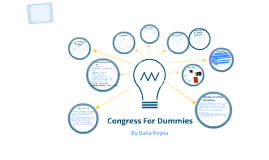 Citizen's Guide to Congress