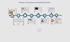 Copy of Historia y Evolución de la Evaluación Educativa