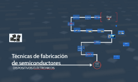 Copy of Técnicas de fabricacion de semiconductores