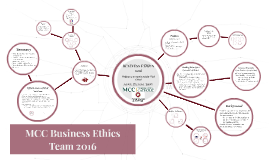 Copy of Business Ethics Team 2016