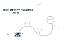 Copy of ARRENDAMIENTO FINANCIERO