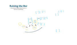 Copy of Raising the Bar: Using Capital Campaign Best Practices to Improve Annual Results