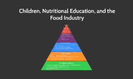 Children, Nutritional Education, and the Food Industry