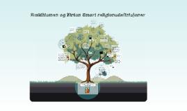 Copy of Buddhismen og Ninian Smart sine religionsdimensjoner