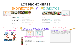 Direct & indirect object pronouns