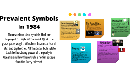 1984 symbolism