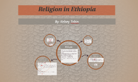 Religion in Ethiopia