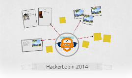 Copy of HackerLogin 2014