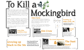 To Kill a Mockingbird context with Thinking Maps
