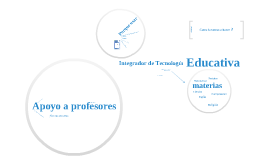 Copy of Integración de Tecnología Educativa en El Roble