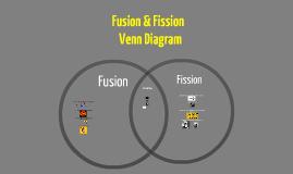 fusion  u0026 fission venn diagram by guglielmo manzoni on prezi