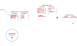 Copy of Legemiddelhåndtering