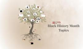 Black History Month Topics