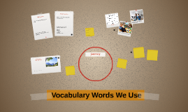 Vocabulary Words We Use