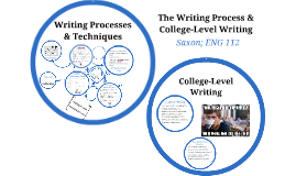 The Writing Process & College-Level Writing