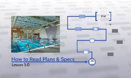 How to Read Plans & Specs