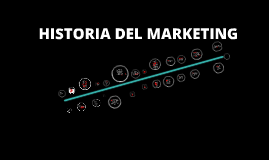 Copy of Historia Del Marketing