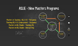 Updated : New Masters Programs