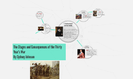 The Stages and Consequences of the Thirty Year's War